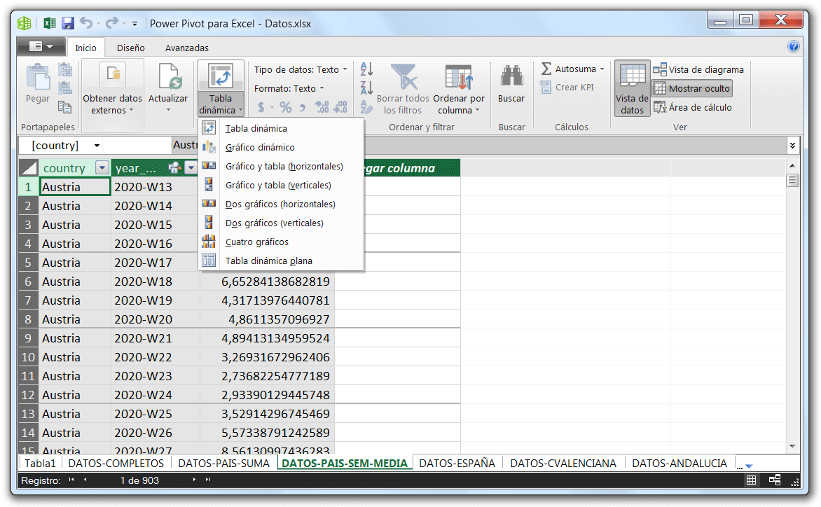 Power Pivot para Excel, modelo de datos